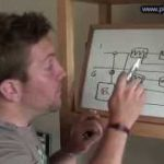 How to Balance Heating System Radiators – Plumbing Tips
